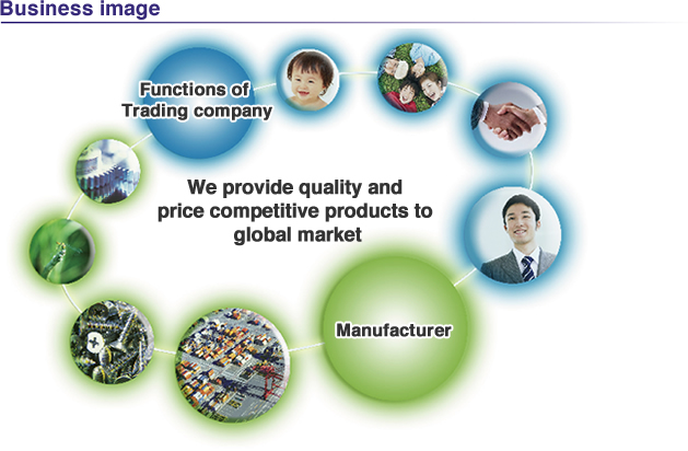 We provide quality and price competitive products to global market